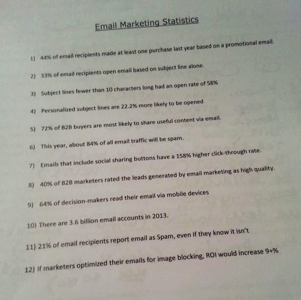 Anna Kochetkova: email marketing stats