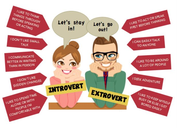 extroverts and introverts